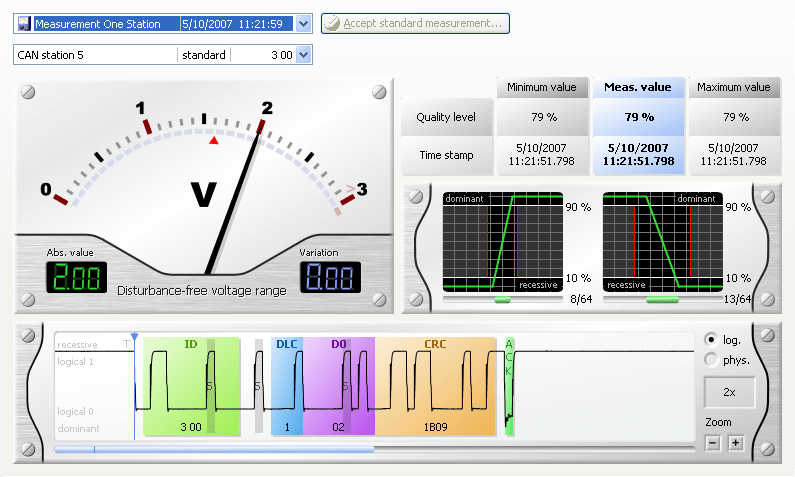 view-measurement-one-station